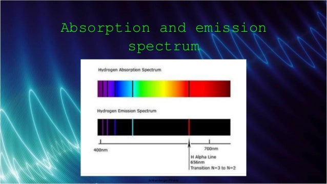 Schlumberger-Private Absorption and emission spectrum