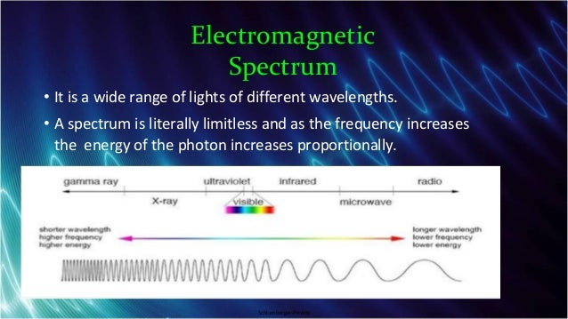 Schlumberger-Private Electromagnetic Spectrum • It is a wide range of lights of different wavelengths. • A spectrum is lit...
