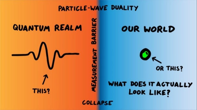 It is very difficult to understand the way an electron behaves or orbits around a nucleus The physics of the real world si...