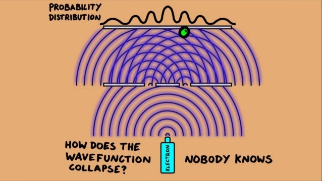 Two subatomic particles with a same source of origin are always entangled Even if they move from each other billions of mi...