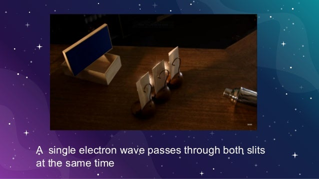 If you measure one particle you can study the other. Faster than light sort of communication Their correlation somehow str...