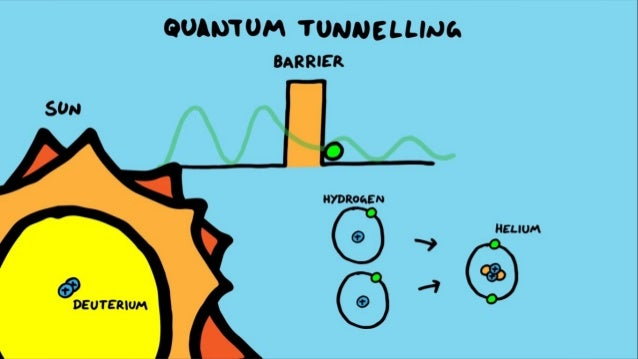 KAN Talks 6: Quantum Physics for kids (By Srinivas)