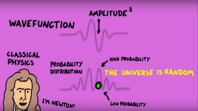 Subatomic particles have probability of moving through barriers