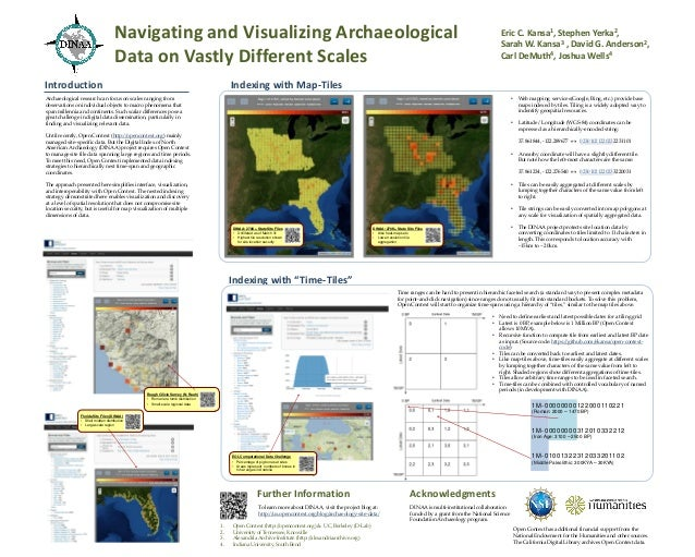 Navigating and Visualizing Archaeological Data on Vastly Different Scales Introduction Archaeological research can focus o...