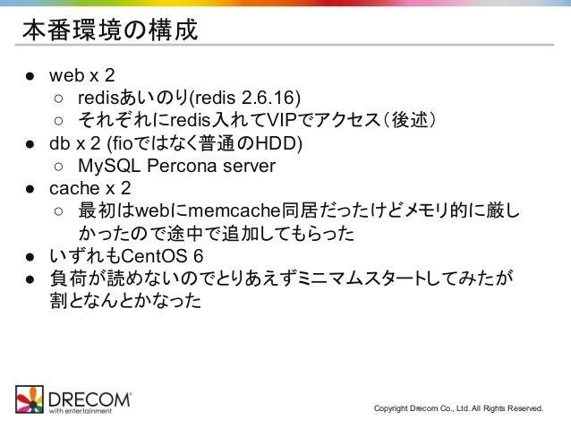 Copyright Drecom Co., Ltd. All Rights Reserved. 本番環境の構成 ● web x 2 ○ redisあいのり(redis 2.6.16) ○ それぞれにredis入れてVIPでアクセス(後述) ● ...