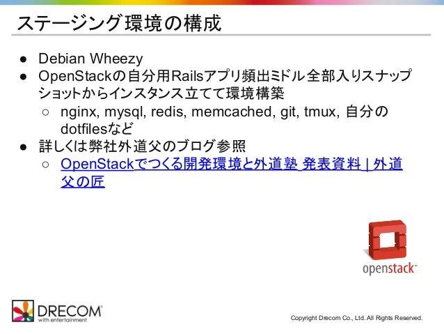 Copyright Drecom Co., Ltd. All Rights Reserved. ステージング環境の構成 ● Debian Wheezy ● OpenStackの自分用Railsアプリ頻出ミドル全部入りスナップ ショットからインス...
