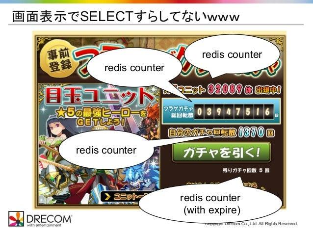 Copyright Drecom Co., Ltd. All Rights Reserved. 画面表示でSELECTすらしてないwww redis counter redis counter redis counter redis count...