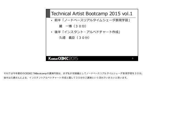 Kansai cedec 2015_fumoto Slide 3