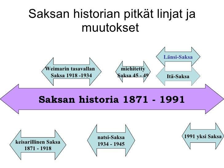 Saksan Historia Pähkinänkuoressa