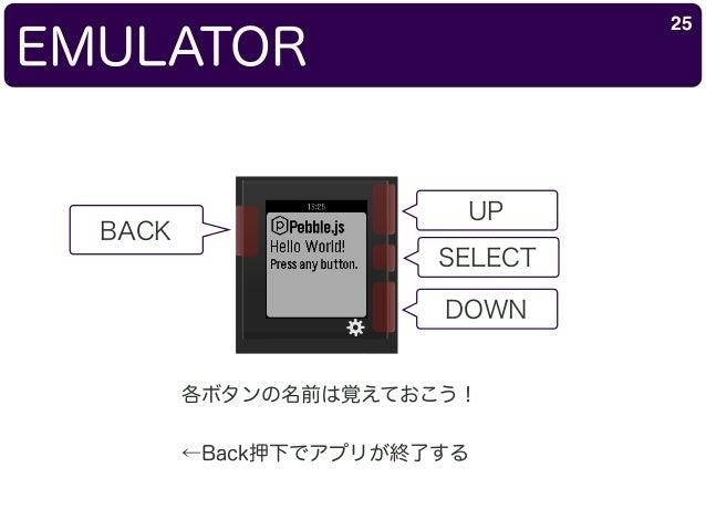 EMULATOR 25 各ボタンの名前は覚えておこう! ←Back押下でアプリが終了する UP SELECT DOWN BACK