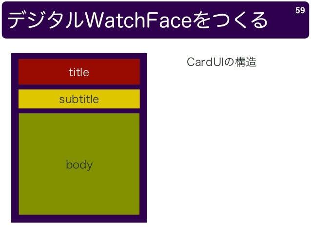 デジタルWatchFaceをつくる 59 title subtitle body CardUIの構造