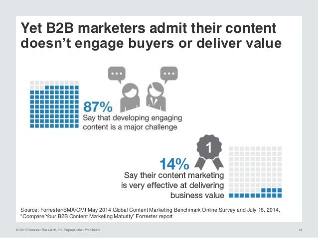 © 2015 Forrester Research, Inc. Reproduction Prohibited 15 B2B buyers don't find it engaging