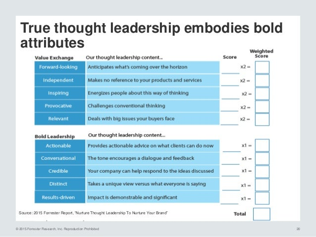 © 2015 Forrester Research, Inc. Reproduction Prohibited 21 Xerox praises stubbornness