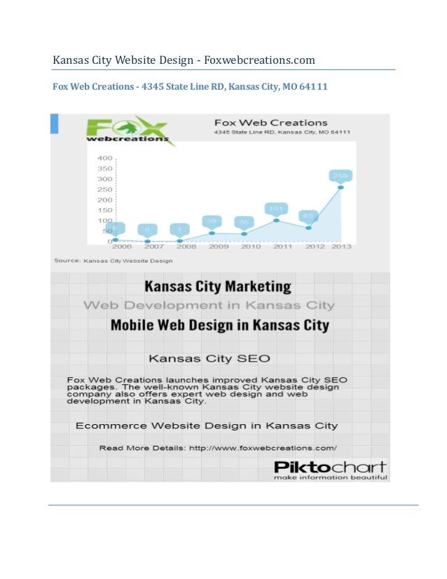 Kansas City Website Design - Foxwebcreations.com Fox Web Creations - 4345 State Line RD, Kansas City, MO 64111
