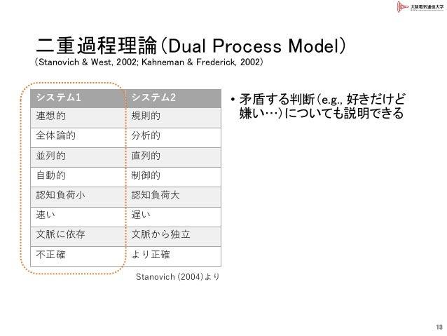 二重過程理論(Dual Process Model) (Stanovich & West, 2002; Kahneman & Frederick, 2002) システム1 システム2 連想的 規則的 全体論的 分析的 並列的 直列的 自動的 制...