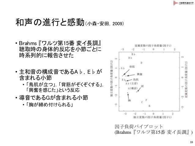 和声の進行と感動(小森・安田,2009) • Brahms 『ワルツ第15番 変イ長調』 聴取時の身体的反応を小節ごとに 時系列的に報告させた • 主和音の構成音であるA♭,E♭が 含まれる小節 • 「鳥肌が立つ」,「背筋がぞくぞくする」, 「...