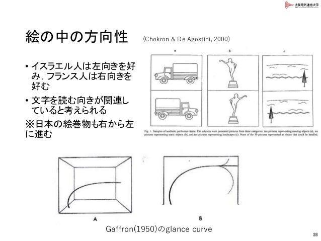 絵の中の方向性 • イスラエル人は左向きを好 み,フランス人は右向きを 好む • 文字を読む向きが関連し ていると考えられる ※日本の絵巻物も右から左 に進む 28 (Chokron & De Agostini, 2000) Gaffron(1...