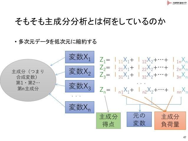 そもそも主成分分析とは何をしているのか 47 • 多次元データを低次元に縮約する 主成分(つまり 合成変数) 第1・第2… 第n主成分 変数X1 変数X2 変数X3 変数Xn ・・・ Z1= l11X1+ l12X2+…+ l1nXn Z2= ...