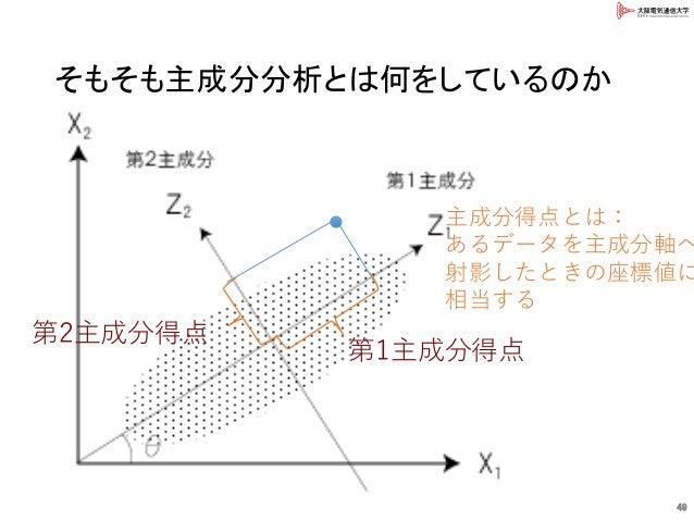 そもそも主成分分析とは何をしているのか 49 第1主成分得点 第2主成分得点 主成分得点とは: あるデータを主成分軸へ 射影したときの座標値に 相当する