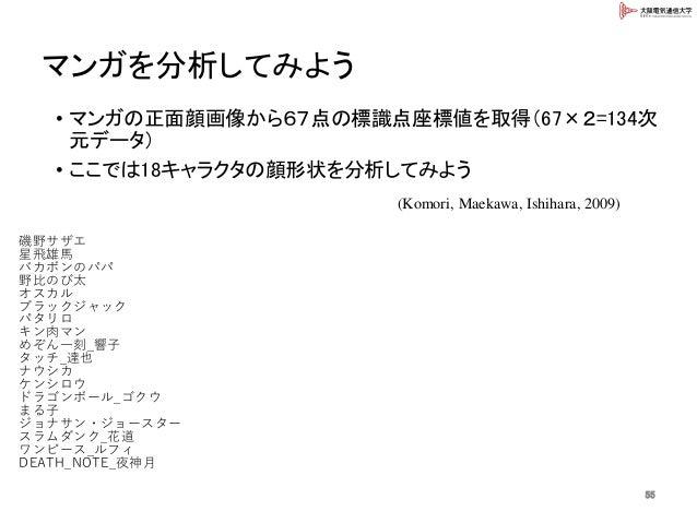 55 マンガを分析してみよう • マンガの正面顔画像から67点の標識点座標値を取得(67×2=134次 元データ) • ここでは18キャラクタの顔形状を分析してみよう (Komori, Maekawa, Ishihara, 2009) 磯野サザ...