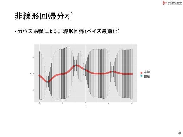 非線形回帰分析 • ガウス過程による非線形回帰(ベイズ最適化) 62