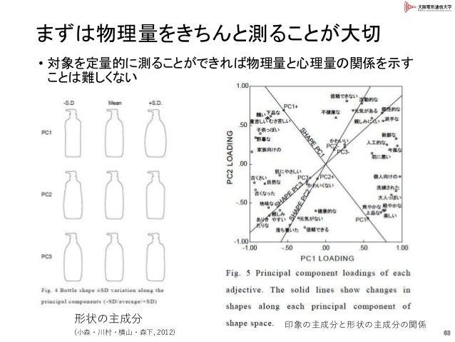まずは物理量をきちんと測ることが大切 • 対象を定量的に測ることができれば物理量と心理量の関係を示す ことは難しくない 63 印象の主成分と形状の主成分の関係 形状の主成分 (小森・川村・横山・森下, 2012)
