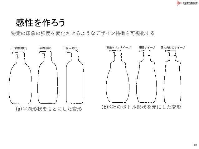 感性を作ろう 67 「 家族向け」       平均形状    「 個人向け」 「 家族向け」 ナイ ーブ      現行ナイ ーブ    個人向けのナイ ーブ (a)平均形状をもとにした変形 (b)K社のボトル形状を元にした変形 特定の印象の...
