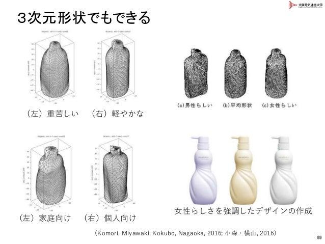 3次元形状でもできる 69 (左)重苦しい (右)軽やかな (左)家庭向け (右)個人向け (Komori, Miyawaki, Kokubo, Nagaoka, 2016; 小森・横山, 2016) 女性らしさを強調したデザインの作成