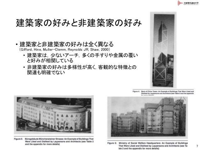 建築家の好みと非建築家の好み • 建築家と非建築家の好みは全く異なる (Gifford, Hine, Muller-Clemm, Reynolds JR, Shaw, 2000) • 建築家は,少ないアーチ,多くの手すりや金属の覆い と好みが相...