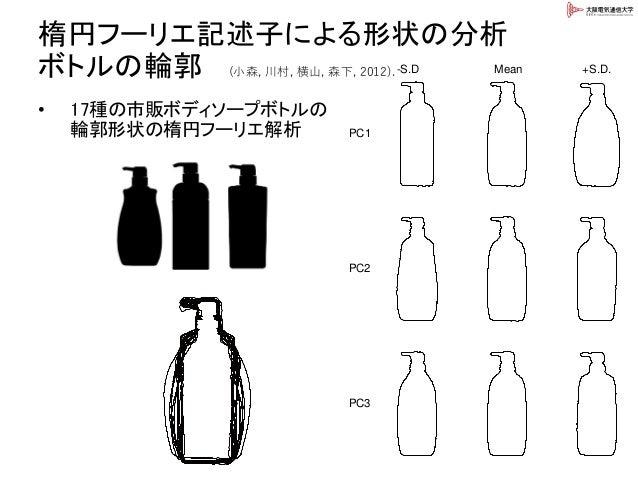 楕円フーリエ記述子による形状の分析 ボトルの輪郭 • 17種の市販ボディソープボトルの 輪郭形状の楕円フーリエ解析 -S.D Mean +S.D. PC1 PC2 PC3 (小森, 川村, 横山, 森下, 2012).