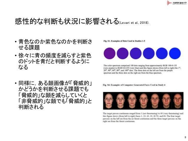感性的な判断も状況に影響される(Levari et al., 2018). • 青色なのか紫色なのかを判断さ せる課題 • 徐々に青の頻度を減らすと紫色 のドットを青だと判断するように なる • 同様に,ある顔画像が「脅威的」 かどうかを判断さ...