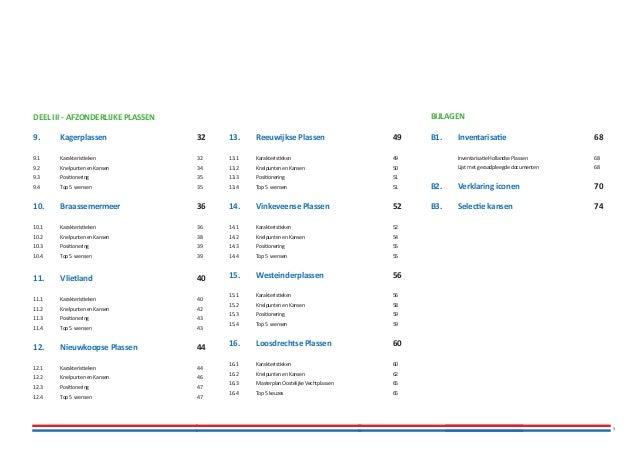 Kansenkaart Hollandse Plassen Slide 3