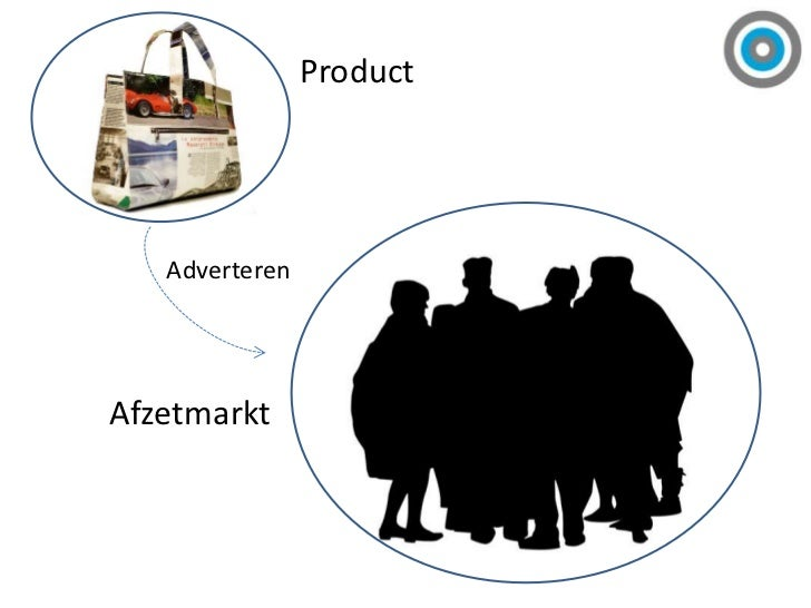 Product <br />Adverteren<br />Afzetmarkt <br />