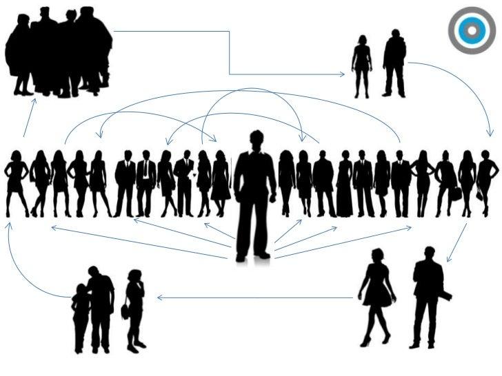 Netwerken is teamspel<br />Open Source Community's<br />