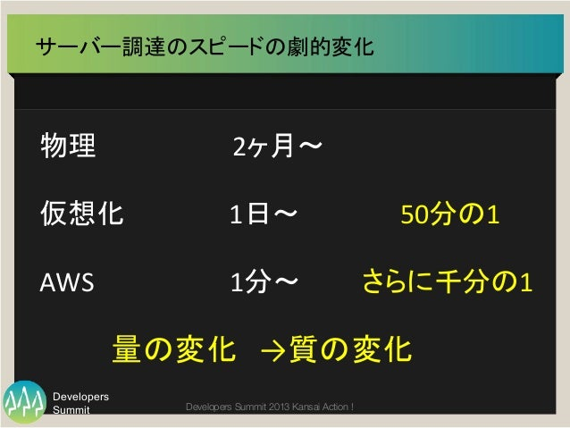 Summit Developers Developers Summit 2013 Kansai Action !  物理          2ヶ月〜    仮想化      1日〜       50分の...