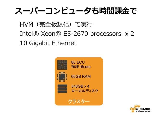 スーパーコンピュータも時間課⾦金金で クラスター 80 ECU 物理16core 60GB RAM 840GB x 4 ローカルディスク HVM(完全仮想化)で実⾏行行 Intel® Xeon® E5-‐‑‒2670 processors...