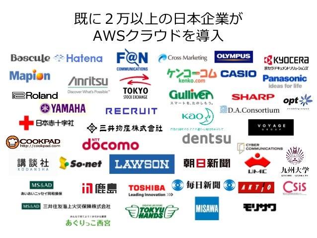 既に2万以上の⽇日本企業が AWSクラウドを導⼊入