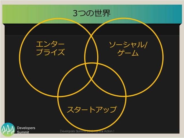 Summit Developers Developers Summit 2013 Kansai Action !  エンター プライズ ソーシャル/ ゲーム スタートアップ 3つの世界