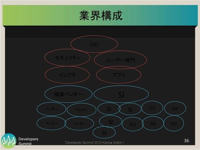 Summit Developers Developers Summit 2013 Kansai Action !  業界構成   36   ユーザー部門   SI   ISV    ISV     CIO  ...
