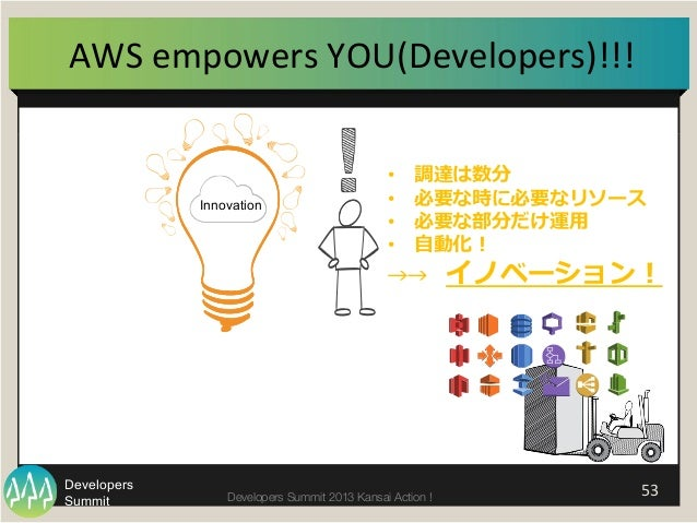 Summit Developers Developers Summit 2013 Kansai Action !   53   AWS  empowers  YOU(Developers)!!!   Innovation • ...