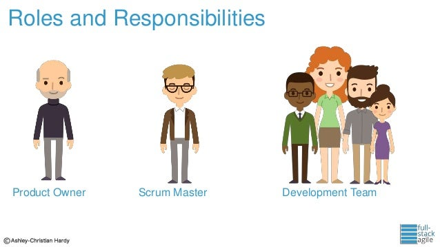 Full stack agile scrum basics for Product design team