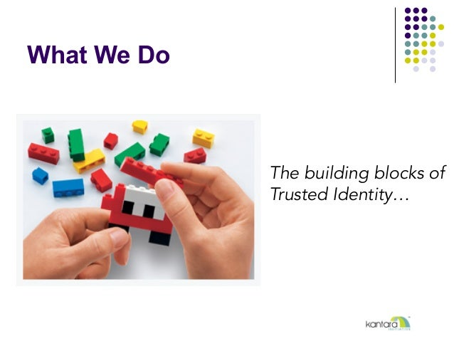 What We Do The building blocks of Trusted Identity…