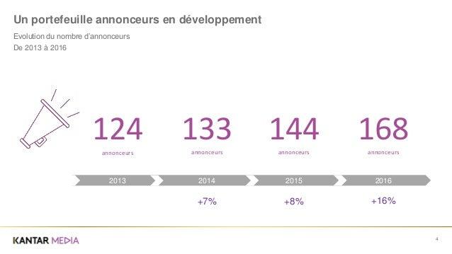 De 2013 à 2016 4 Un portefeuille annonceurs en développement Evolution du nombre d'annonceurs 168annonceurs +16% 144annonc...