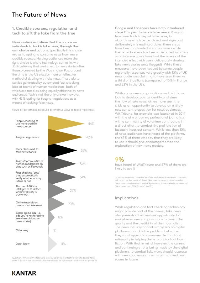 This report was created using multiple Kantar research methodologies and capabilities including: The researcher's choice f...