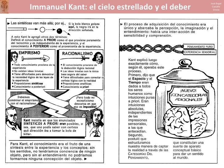 Kant en cómic Slide 3