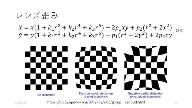 Kantocv 2-1-calibration publish