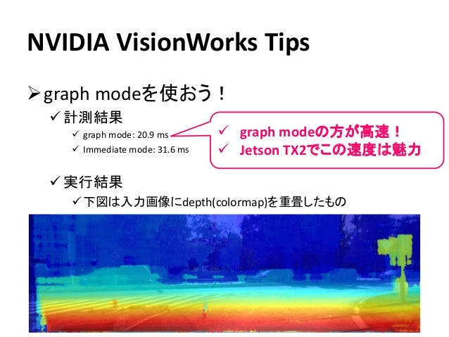 NVIDIA VisionWorks Tips ➢graph modeを使おう! ✓ 計測結果 ✓ graph mode: 20.9 ms ✓ Immediate mode: 31.6 ms ✓ 実行結果 ✓下図は入力画像にdepth(colo...