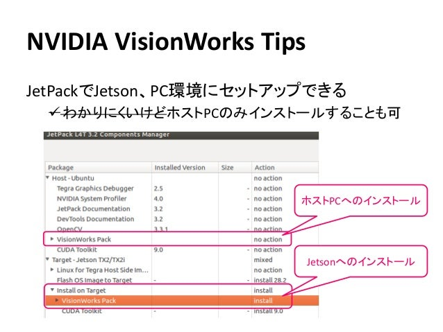 NVIDIA VisionWorks Tips JetPackでJetson、PC環境にセットアップできる ✓ わかりにくいけどホストPCのみインストールすることも可 ホストPCへのインストール Jetsonへのインストール