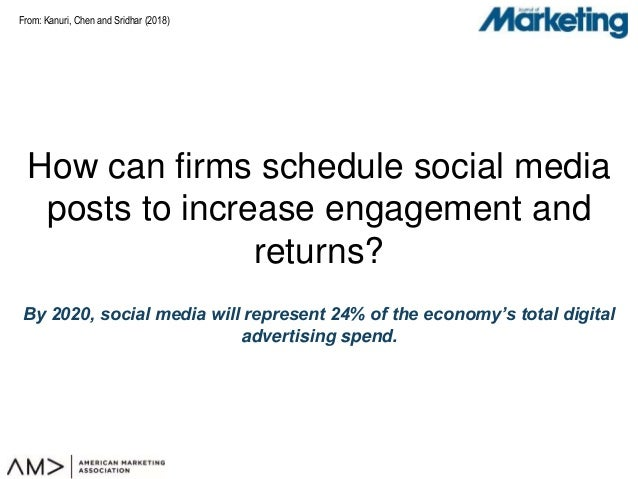 From: How can firms schedule social media posts to increase engagement and returns? Kanuri, Chen and Sridhar (2018) By 202...