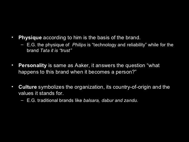 Kapferer Model Brand Identity Prism Slide 3